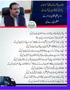 latest Punjab police jobs